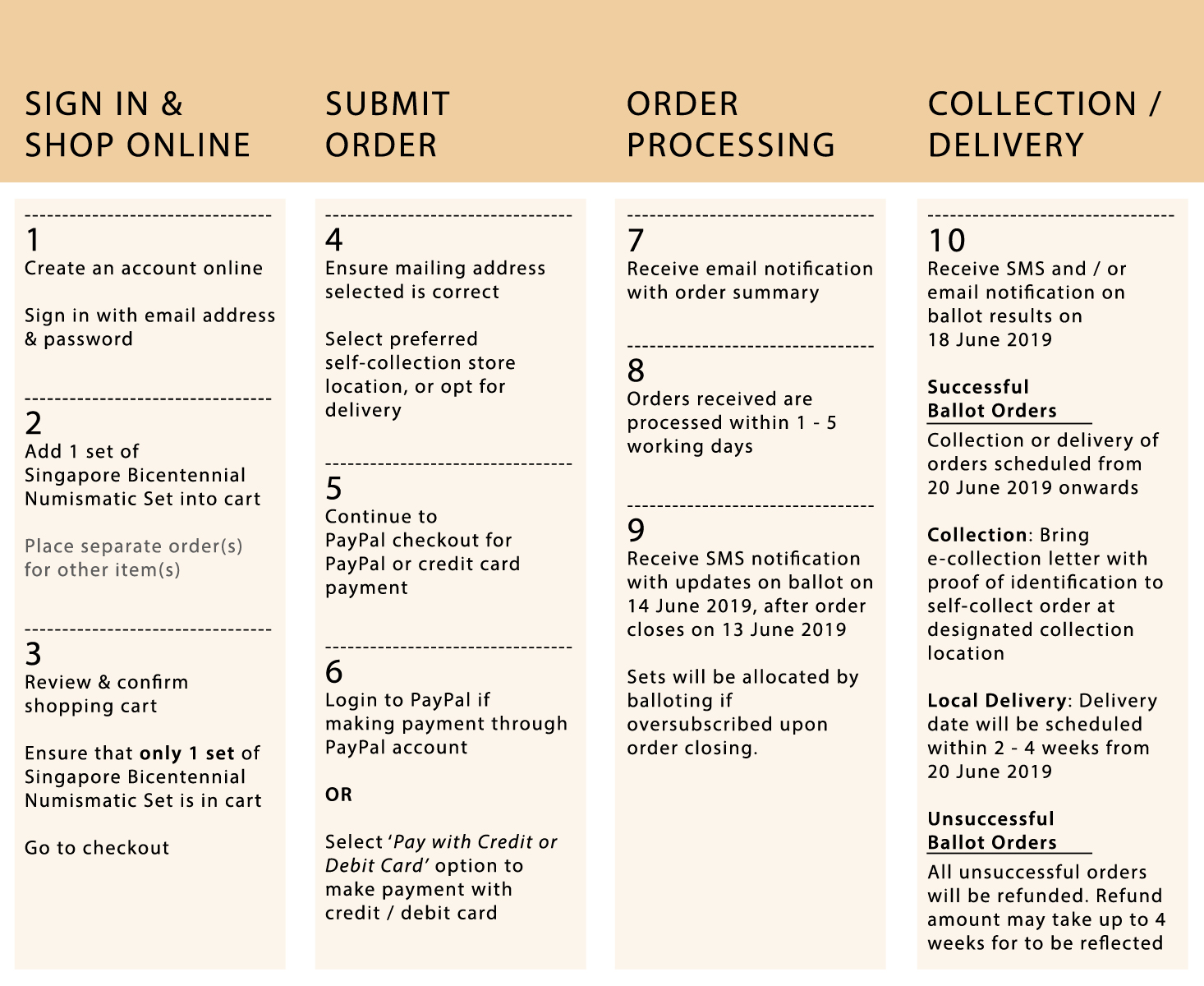 How to Order - Singapore Bicentennial Numismatic Currency Set