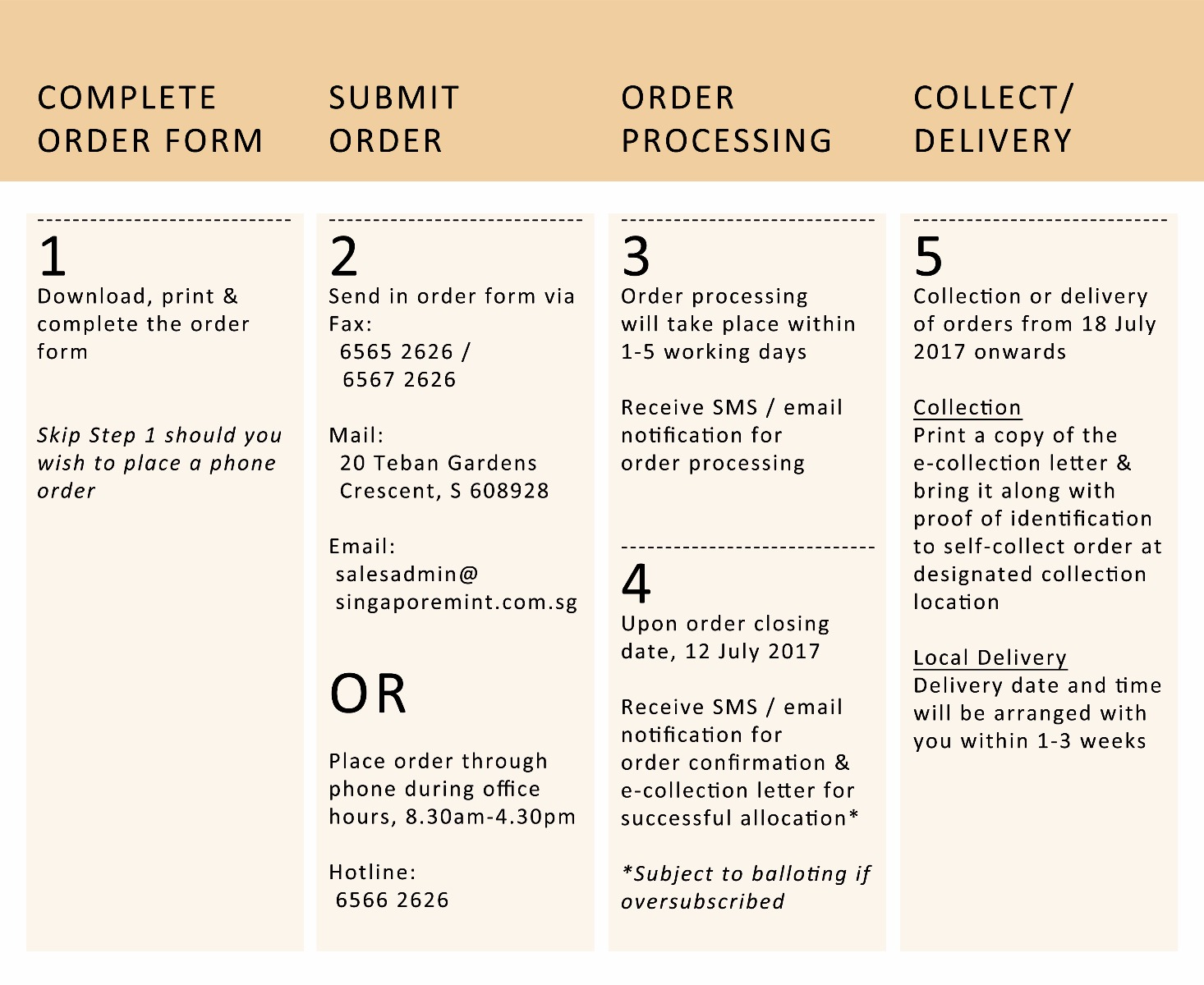 How to Order - Others
